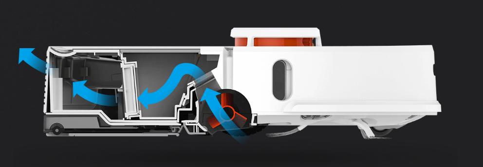 Système de nettoyage du Xiaomi mi roborock s50 v2